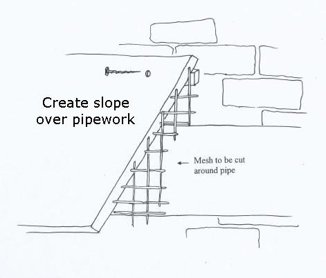Do It Yourself (DIY) Pigeon Deterrent - PCRC